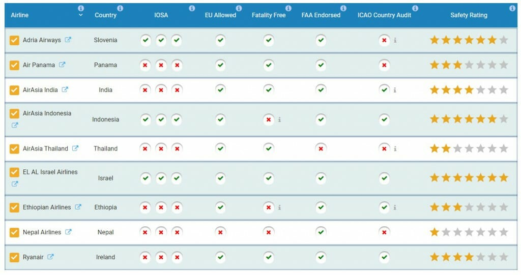 איך בוחרים חברת תעופה בטוחה עם AIRLINERATINGS